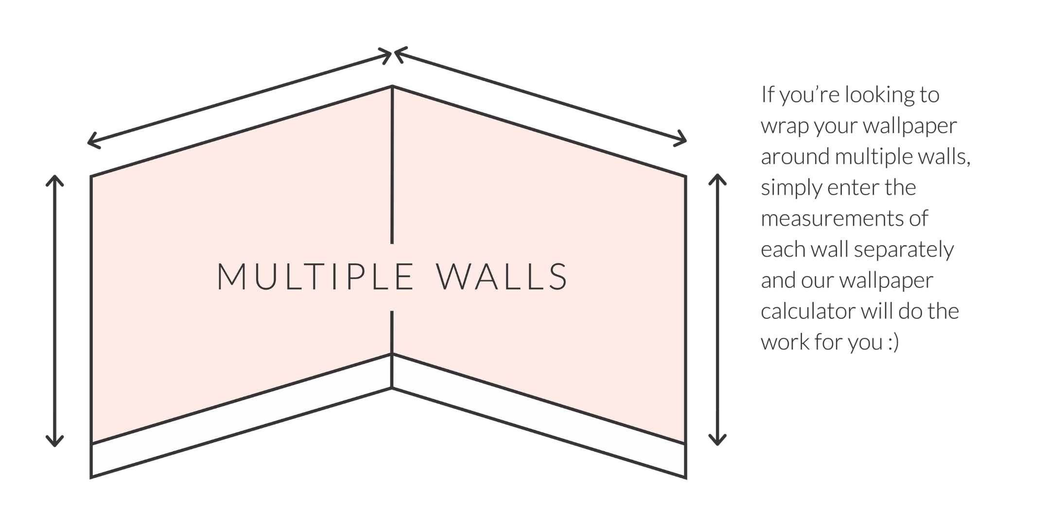 Hello Sticky - Peel & Stick Removable Wallpaper FAQs - Measuring Guide - Multiple Walls
