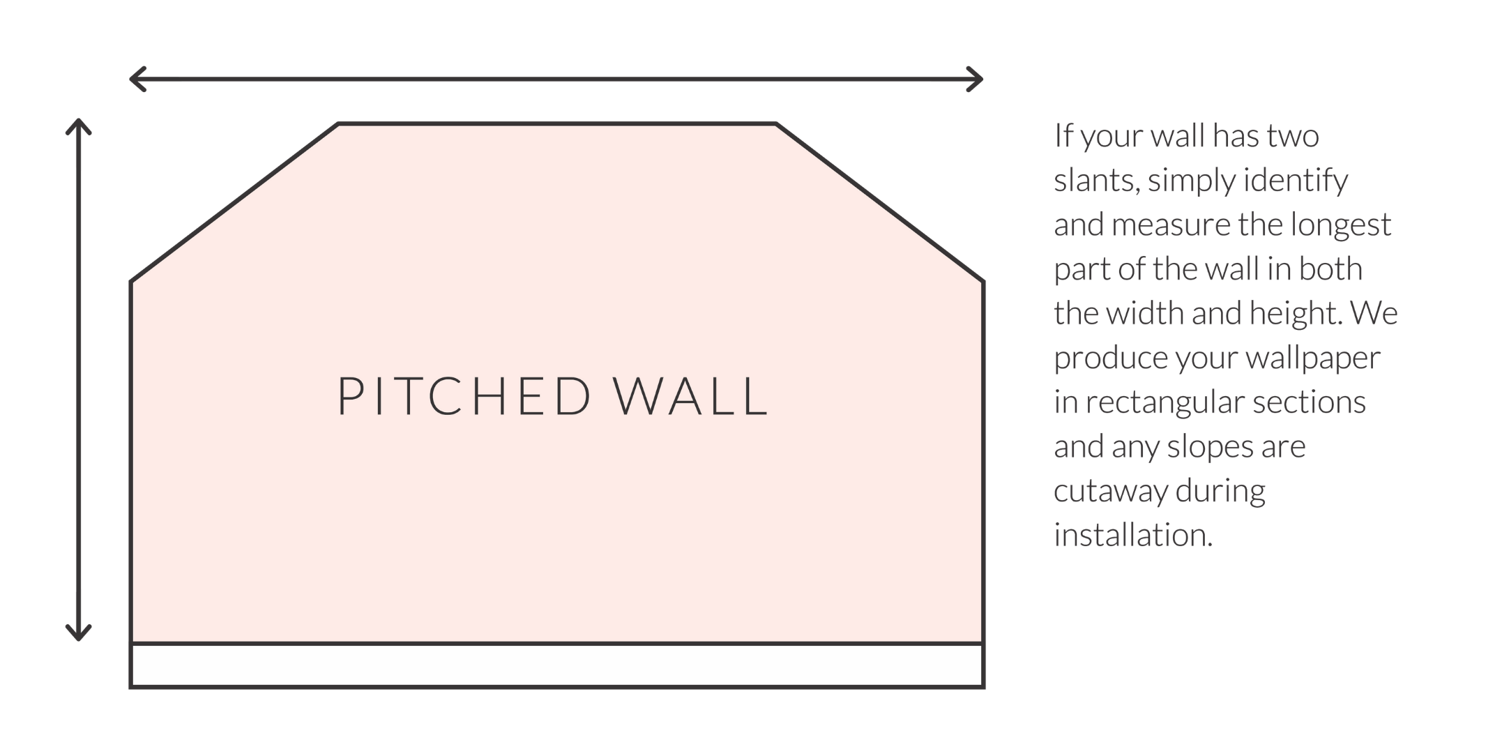 Hello Sticky - Peel & Stick Removable Wallpaper FAQs - Measuring Guide - Pitched Wall