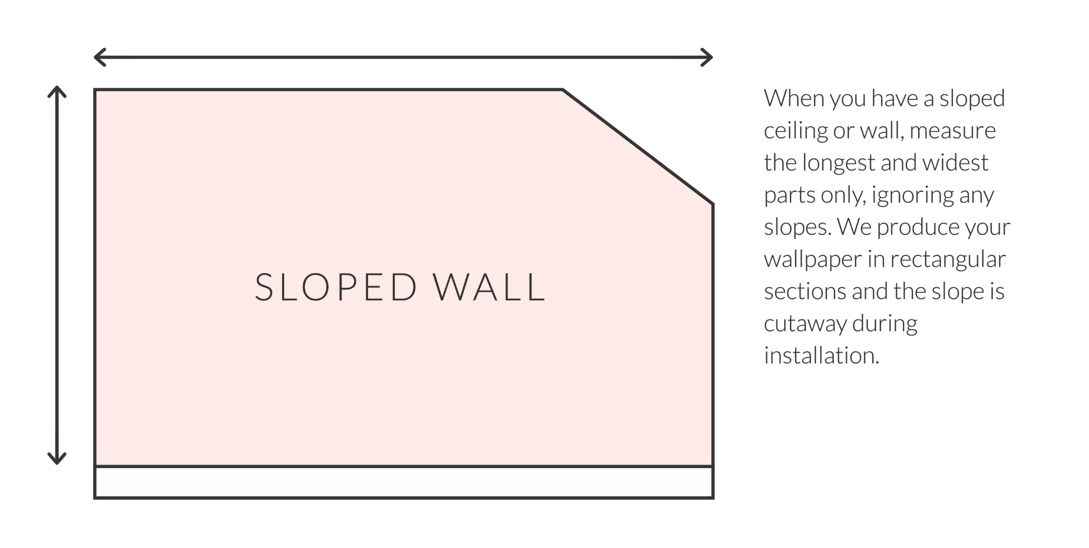 Hello Sticky - Peel & Stick Removable Wallpaper FAQs - Measuring Guide - Sloped Wall