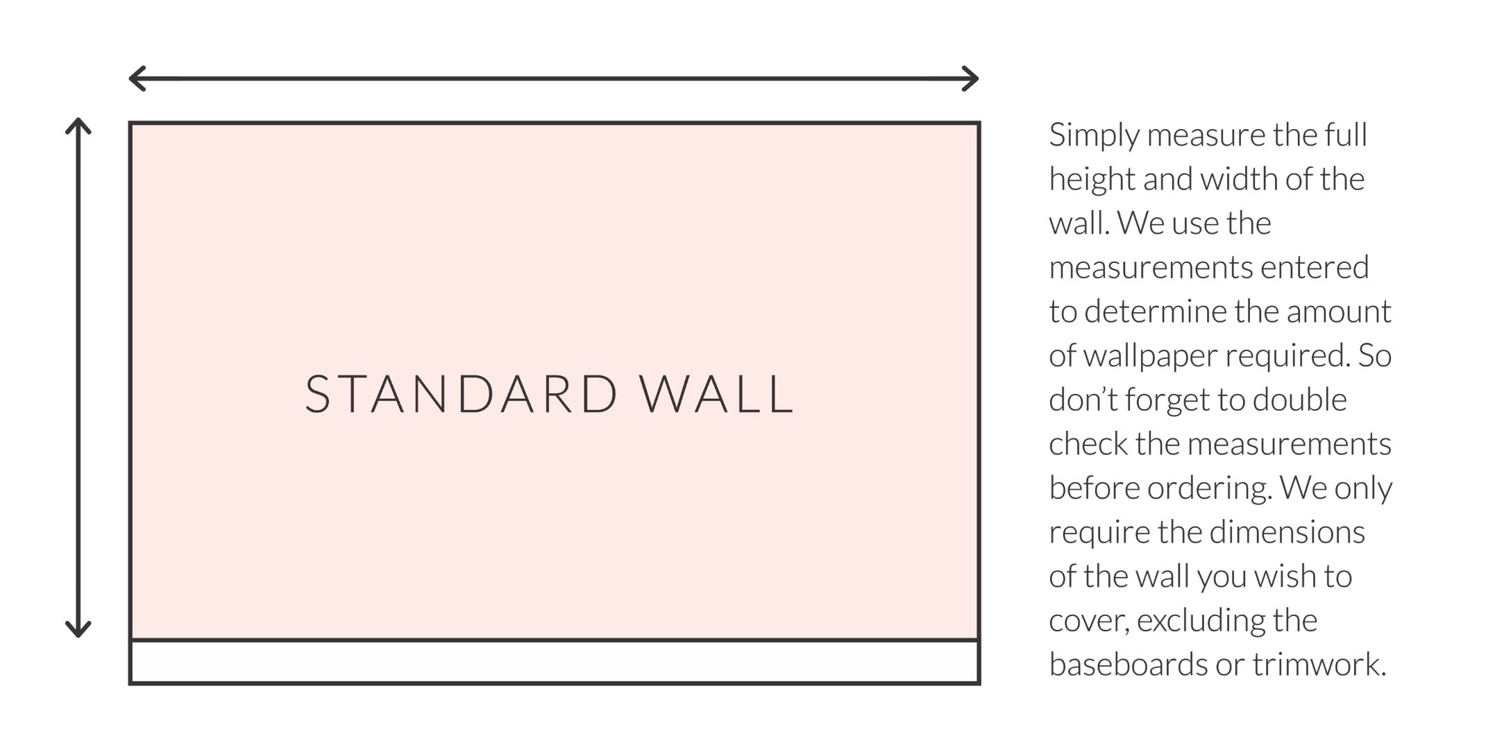 Hello Sticky - Peel & Stick Removable Wallpaper FAQs - Measuring Guide - Standard Wall